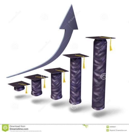 俄克拉荷马州项目 亚马逊投资俄克拉荷马州的教育