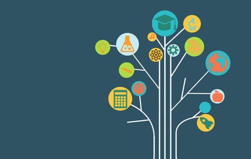 5项不断发展的创新使教育变得有趣