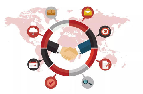 Gorgias融资1400万美元帮助电子商务公司提供更快更有利可图的客户服务