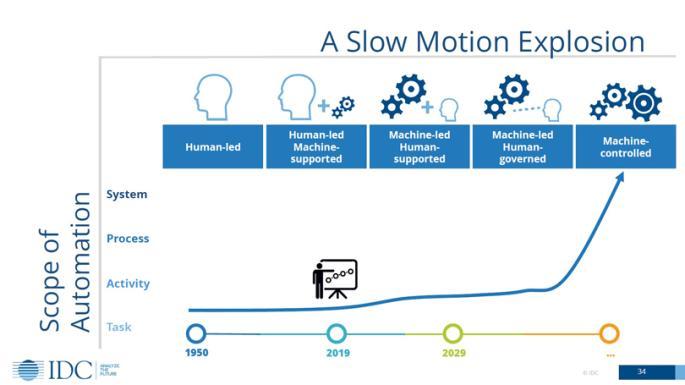AI:慢动作爆炸