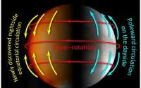 天基红外成像揭示了金星的夜间天气